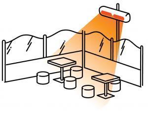 il riscaldamento a raggi infrarossi permette di riscaldare il dehors e i gazebo di bar e ristoranti solo quando necessario per il tempo necessario